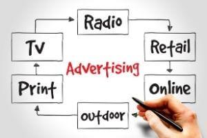 広告経費削減に努める